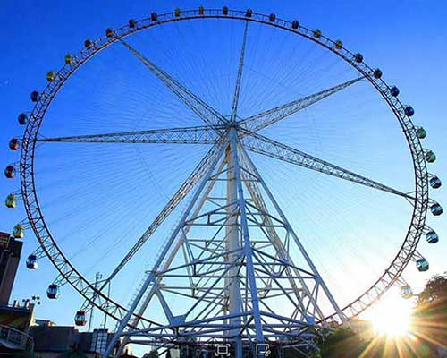 how much is a ferris wheel ride in Beston